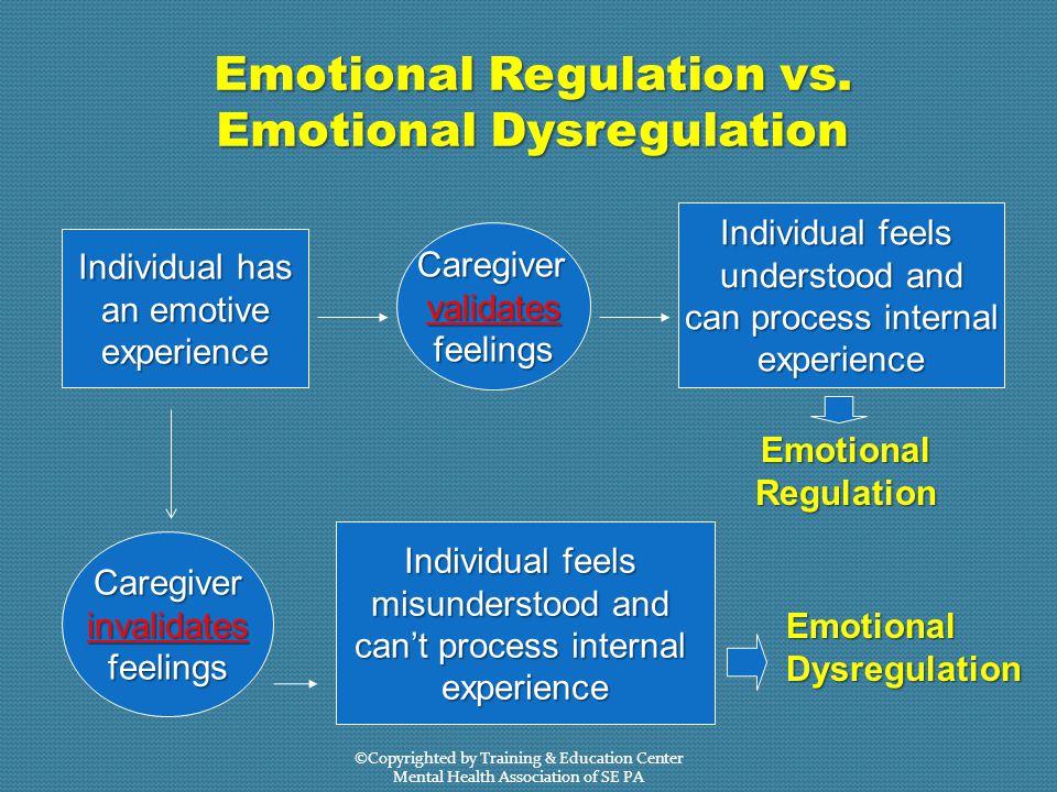 Emotional Regulation vs.