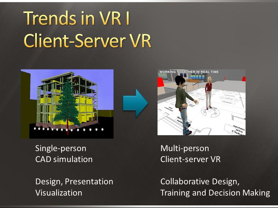 Single-person CAD simulation Design, Presentation Visualization Multi-person Client-server VR Collaborative Design, Training and Decision Making