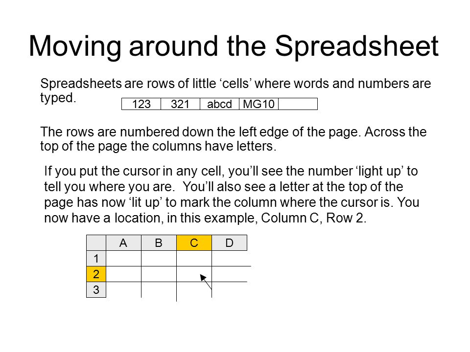 Moving around the Spreadsheet Spreadsheets are rows of little 'cells' where words and numbers are typed. The rows are numbered down the left edge of t