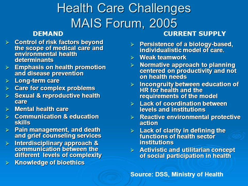 Health Care Challenges MAIS Forum, 2005  Control of risk factors beyond the scope of medical care and environmental health determinants  Emphasis on health promotion and disease prevention  Long-term care  Care for complex problems  Sexual & reproductive health care  Mental health care  Communication & education skills  Pain management, and death and grief counseling services  Interdisciplinary approach & communication between the different levels of complexity  Knowledge of bioethics  Persistence of a biology-based, individualistic model of care.