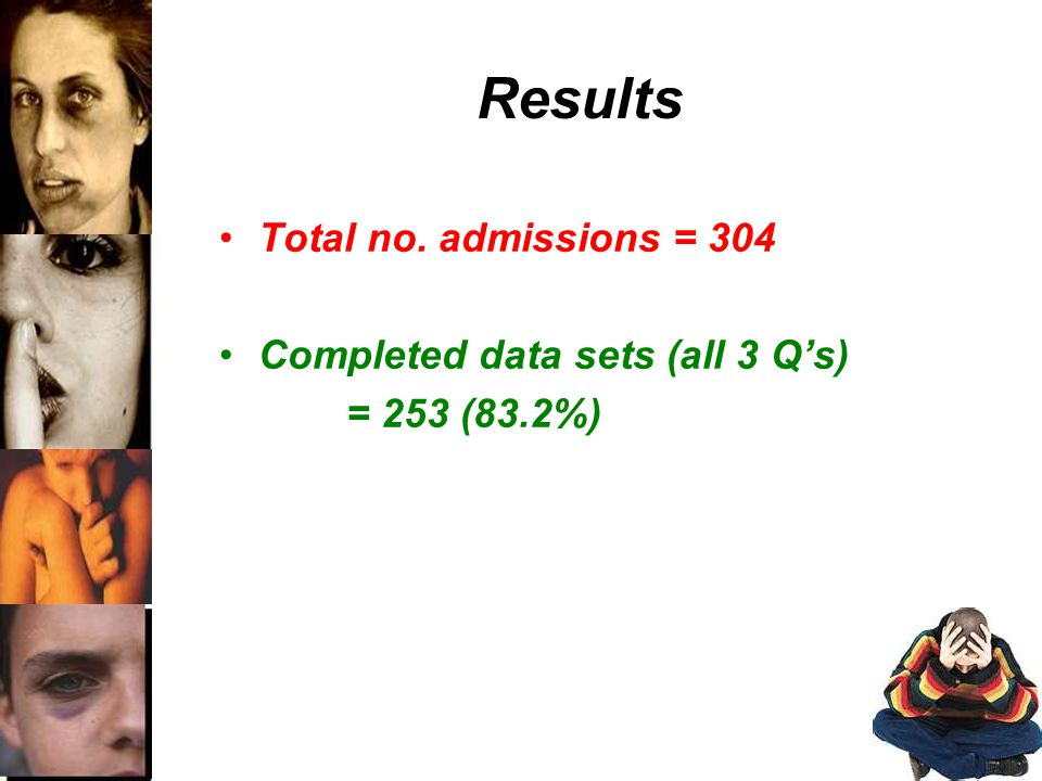Results Total no. admissions = 304 Completed data sets (all 3 Q's) = 253 (83.2%)
