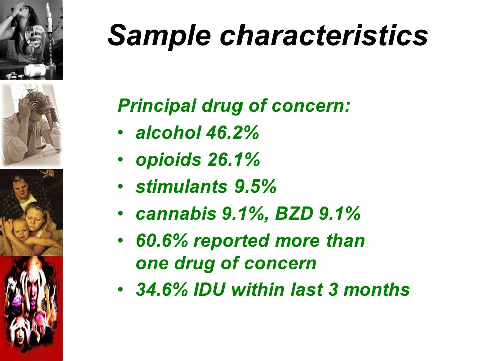 Sample characteristics Principal drug of concern: alcohol 46.2% opioids 26.1% stimulants 9.5% cannabis 9.1%, BZD 9.1% 60.6% reported more than one drug of concern 34.6% IDU within last 3 months