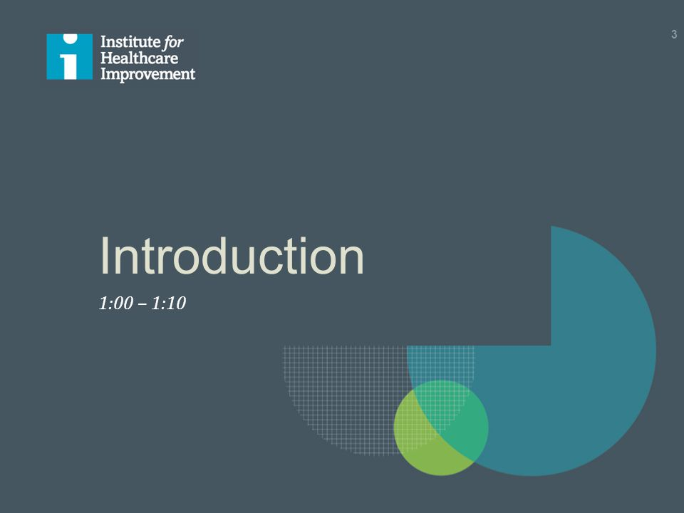 Introduction 1:00 – 1:10 3