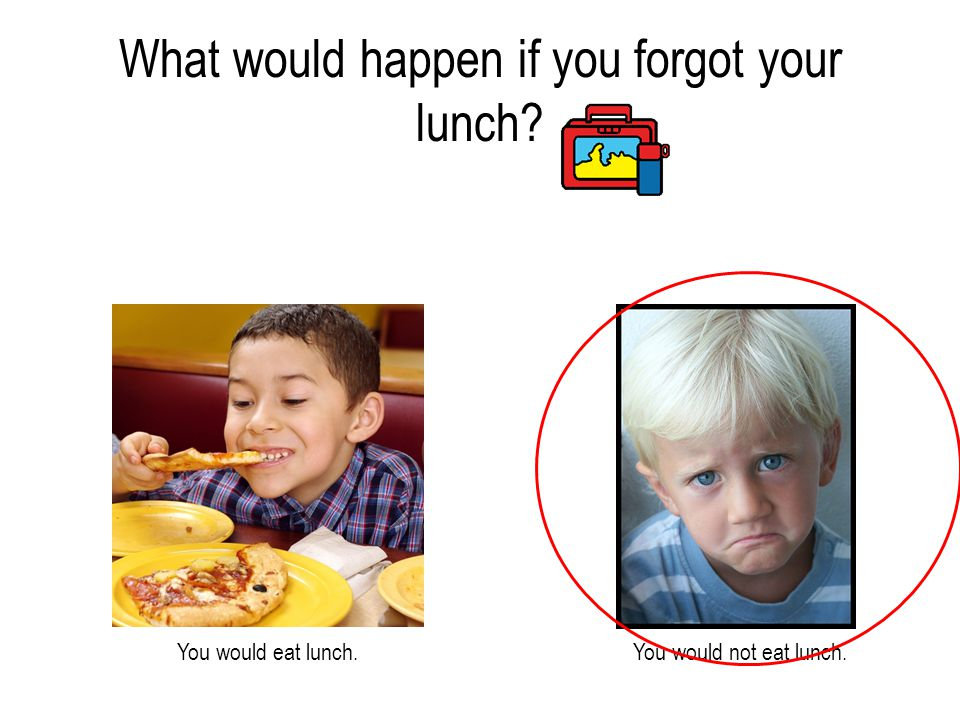 What would happen if you forgot your lunch You would eat lunch.You would not eat lunch.