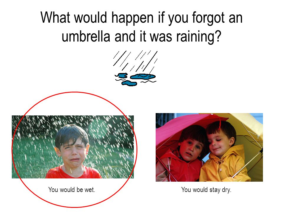 What would happen if you forgot an umbrella and it was raining? You would be wet.You would stay dry.