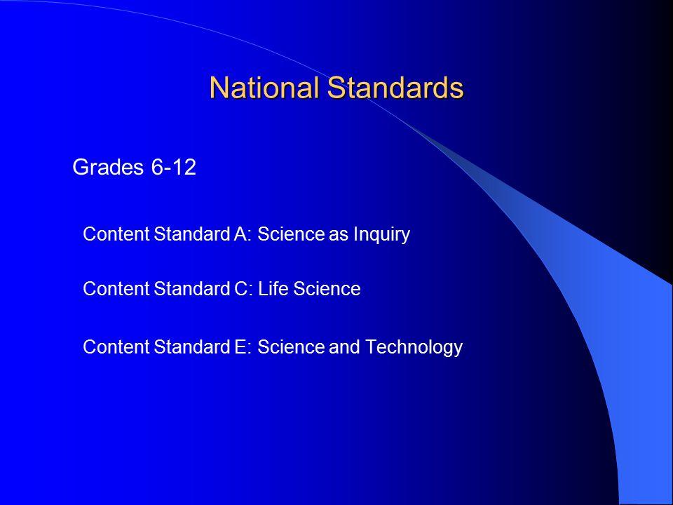 National Standards Grades 6-12 Content Standard A: Science as Inquiry Content Standard C: Life Science Content Standard E: Science and Technology