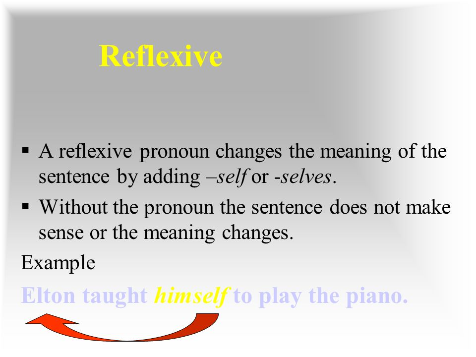 5. Reflexive Pronouns A reflexive pronoun is a pronoun that refers to the subject and is necessary to the meaning of the sentence. It ends in