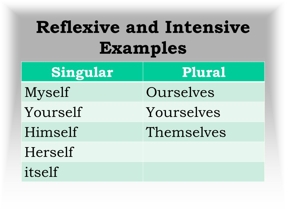 3. Intensive Pronouns An intensive pronoun emphasizes a noun or another pronoun. It is not necessary to the meaning of the sentence. Did you decorate