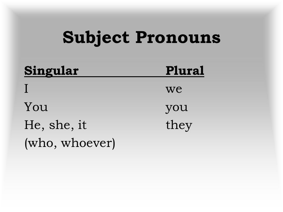 Subject Pronouns SingularPlural Iwe Youyou He, she, itthey (who, whoever)