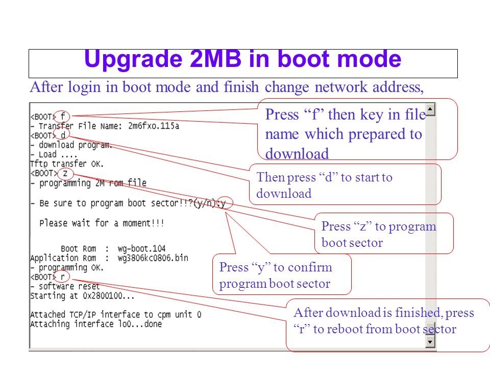 Upgrade 2MB in boot mode After login in boot mode and finish change network address, Then press d to start to download Press z to program boot sector After download is finished, press r to reboot from boot sector Press y to confirm program boot sector Press f then key in file name which prepared to download