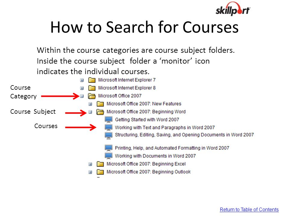 How to Search for Courses Within the course categories are course subject folders. Inside the course subject folder a 'monitor' icon indicates the ind