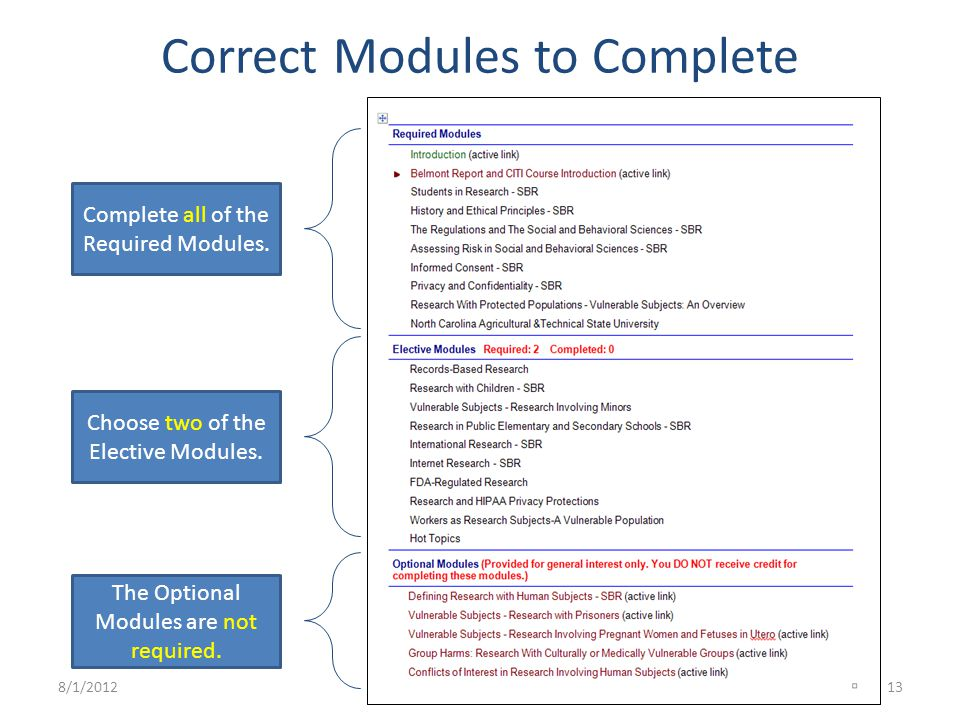 Correct Modules to Complete Complete all of the Required Modules.