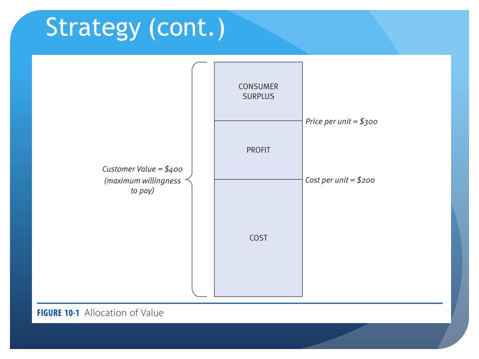 Sources of economic profit What is the key to competitive advantage and positive economic profit.