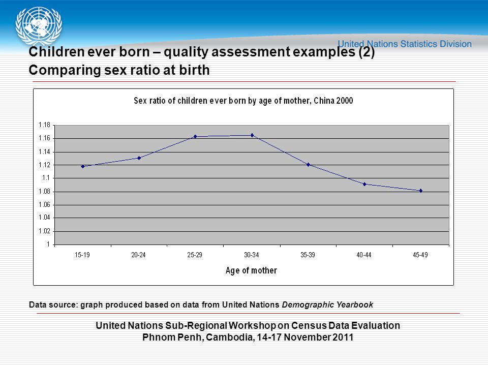United Nations Sub-Regional Workshop on Census Data Evaluation Phnom Penh, Cambodia, 14-17 November 2011 Children ever born – quality assessment examples (2) Comparing sex ratio at birth Data source: graph produced based on data from United Nations Demographic Yearbook