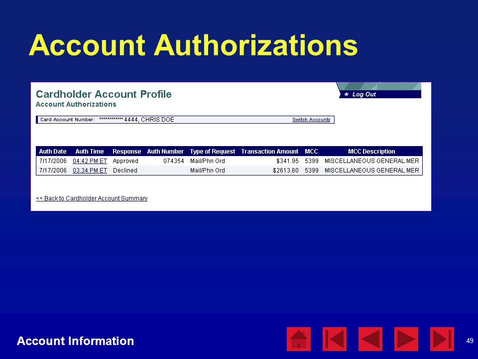 49 Account Authorizations Account Information