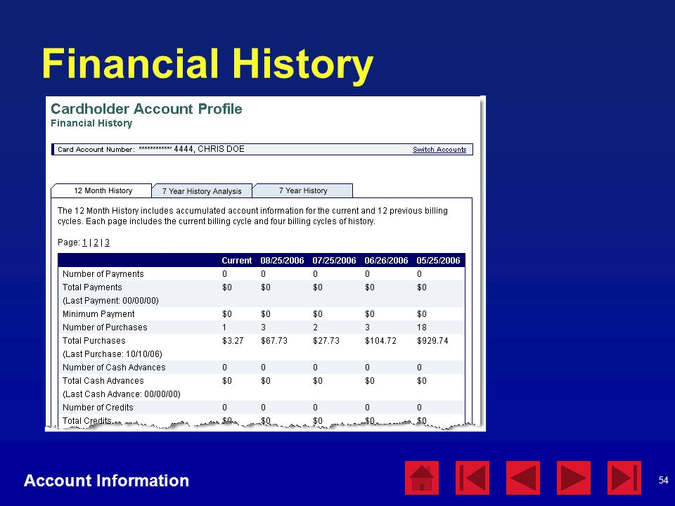 54 Financial History Account Information