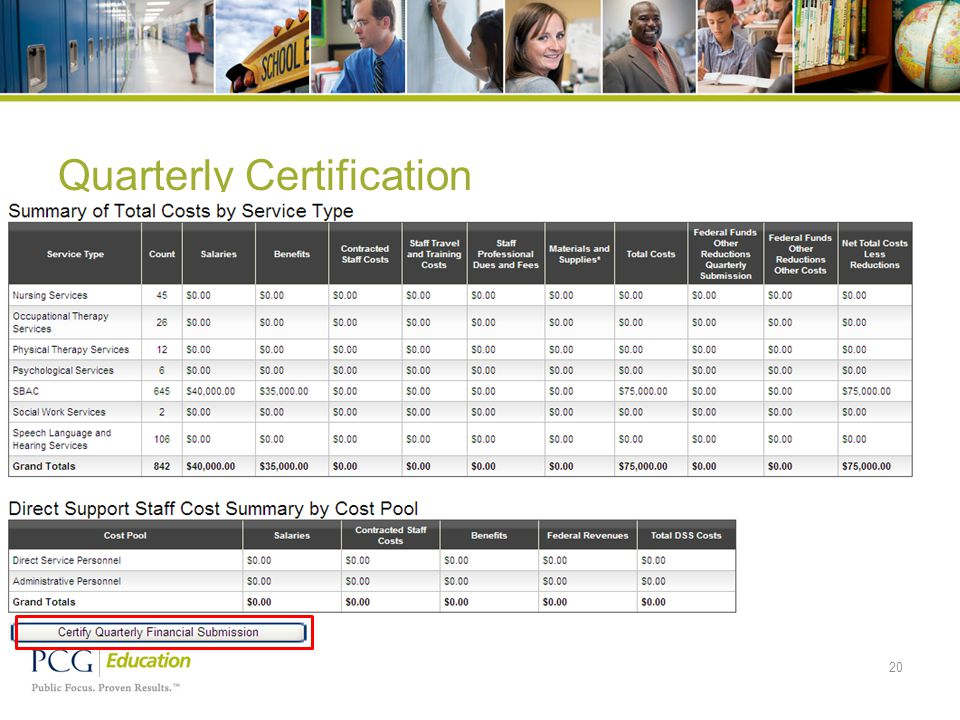 Quarterly Certification Confirm totals and click certify 20