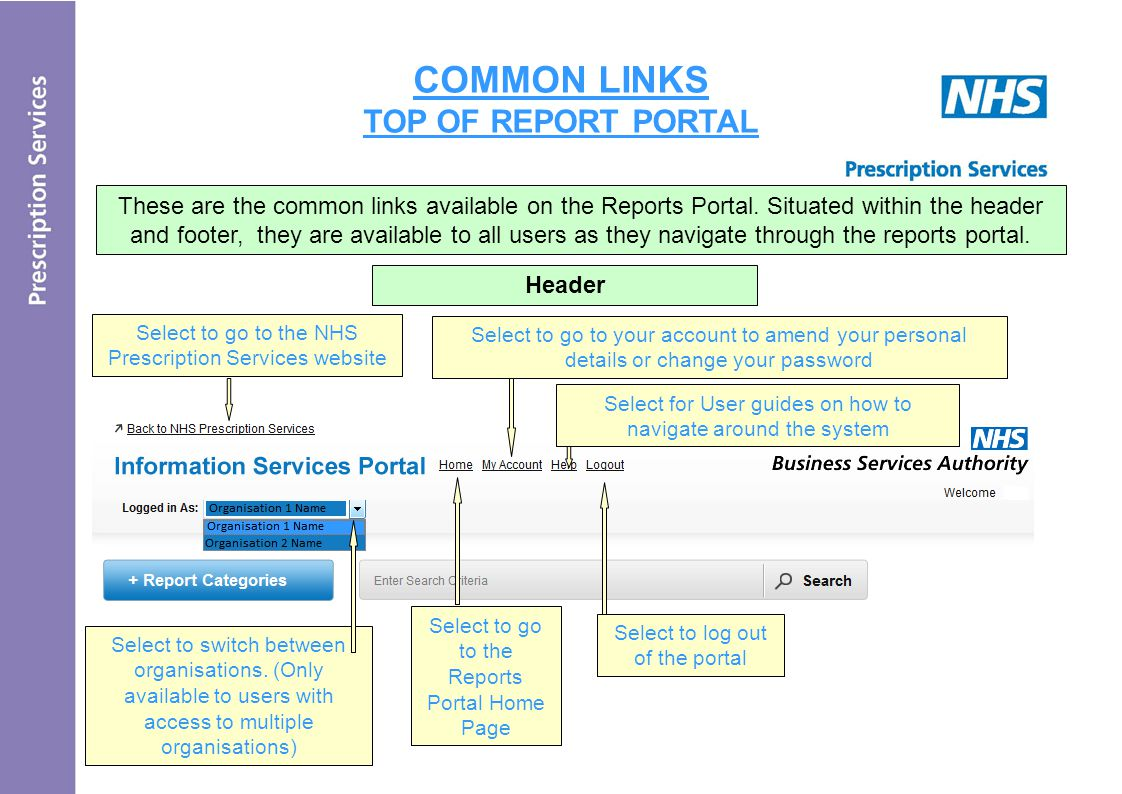 COMMON LINKS TOP OF REPORT PORTAL These are the common links available on the Reports Portal.