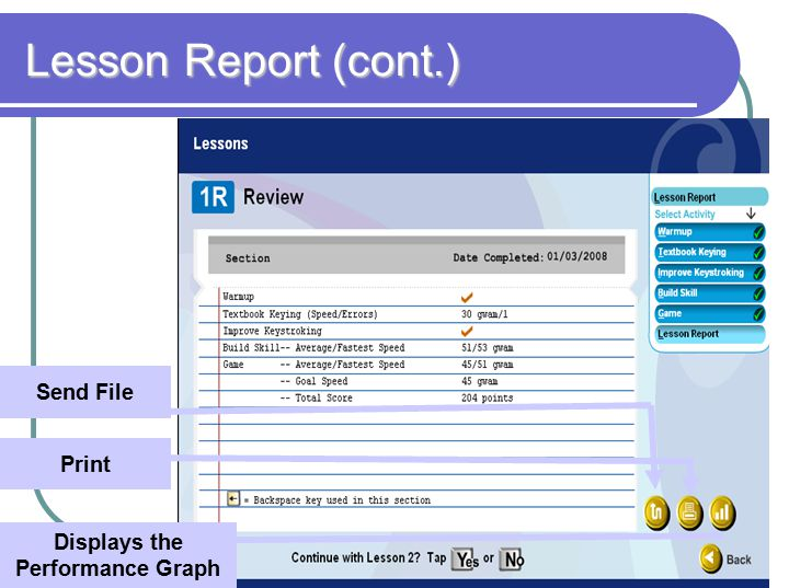 Lesson Report (cont.) Print Displays the Performance Graph Send File