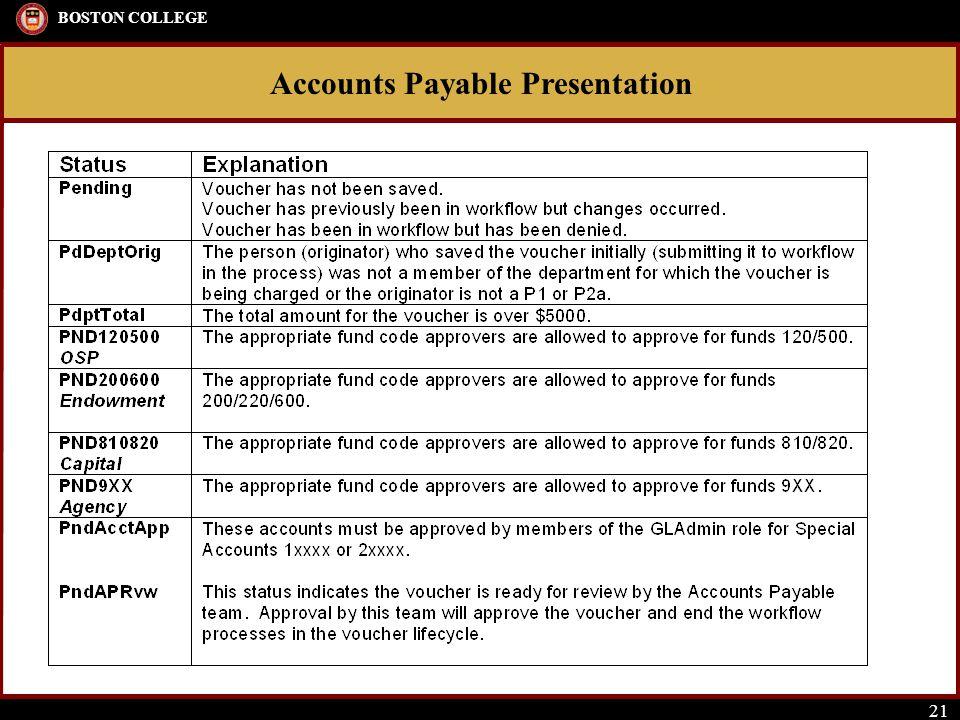 Accounts Payable Presentation BOSTON COLLEGE 21