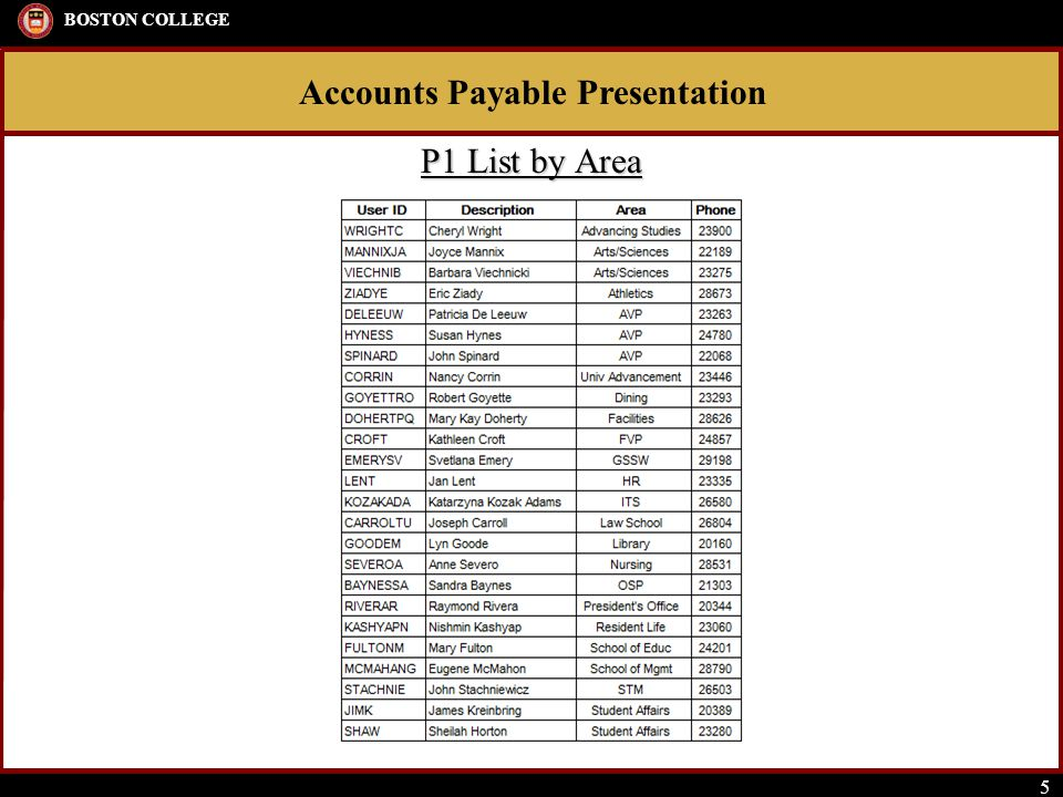 Accounts Payable Presentation BOSTON COLLEGE 5 P1 List by Area