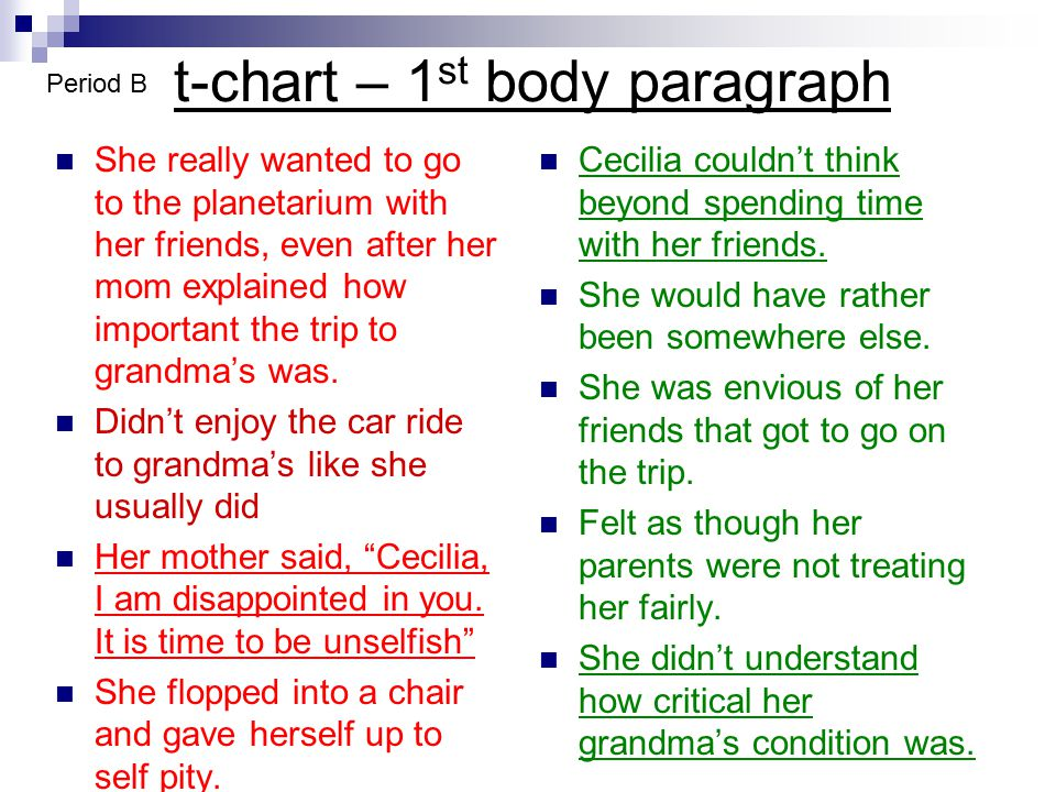 t-chart – 1 st body paragraph She really wanted to go to the planetarium with her friends, even after her mom explained how important the trip to gran