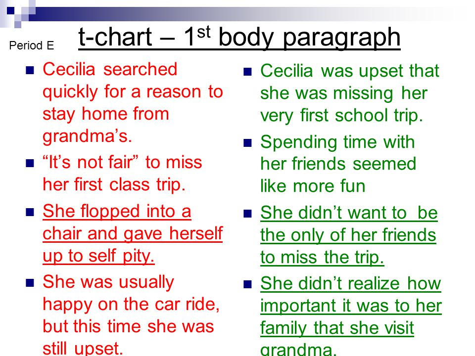 """t-chart – 1 st body paragraph Cecilia searched quickly for a reason to stay home from grandma's. """"It's not fair"""" to miss her first class trip. She flo"""