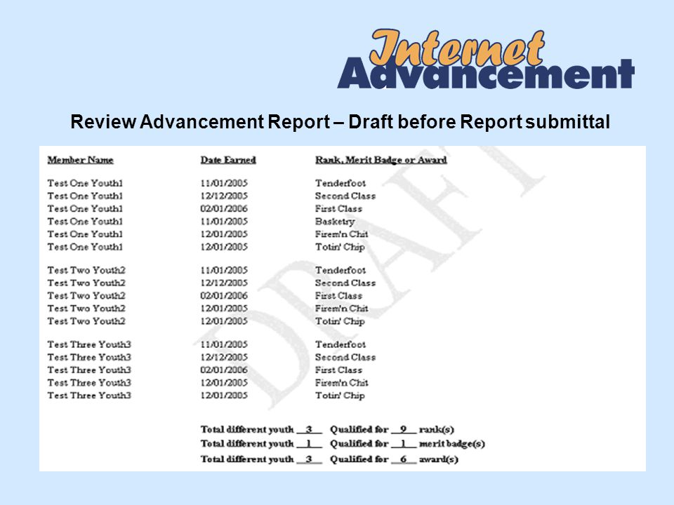 Review Advancement Report – Draft before Report submittal