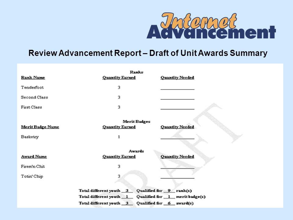 Review Advancement Report – Draft of Unit Awards Summary