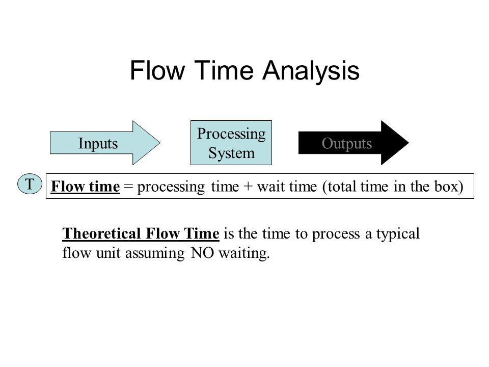 Flow Time Analysis Total amount of time for a flow unit to flow from the entry to exit point of a process –Includes delays and work –Includes value added and NVA activities Shortening flow time often good –Decrease response time (Dell computer) –Reduce inventory (less $ tied up in WIP) –New product/service development (auto) –Robust to short product life cycles –Fast feedback on quality problems –An indicator of overall process excellence