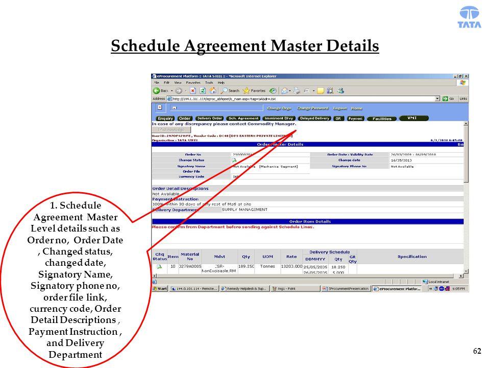 Schedule Agreement Master Details 62 1.