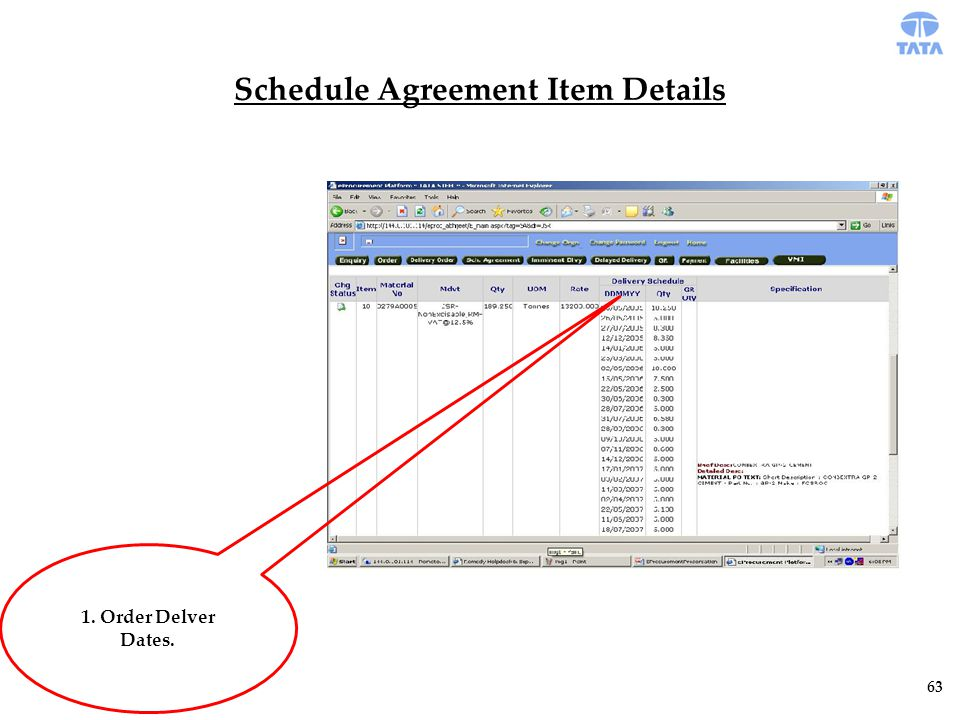 Schedule Agreement Item Details 63 1. Order Delver Dates.