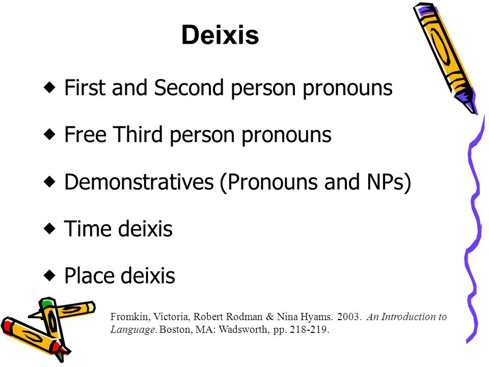 Deixis  First and Second person pronouns  Free Third person pronouns  Demonstratives (Pronouns and NPs)  Time deixis  Place deixis Fromkin, Victoria, Robert Rodman & Nina Hyams.