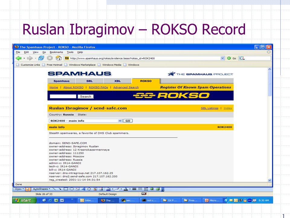 Ruslan Ibragimov – ROKSO Record 16