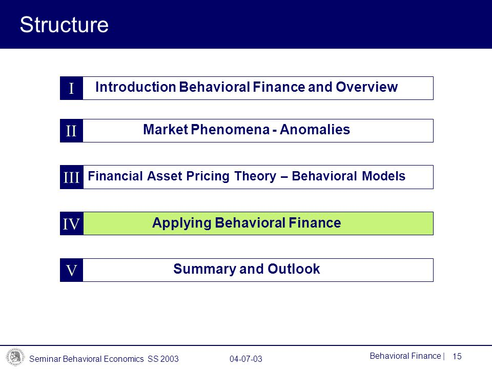 Seminar Behavioral Economics SS 2003 04-07-03 15 Behavioral Finance | Structure Introduction Behavioral Finance and Overview Summary and Outlook Market Phenomena - Anomalies I V II Financial Asset Pricing Theory – Behavioral Models III Applying Behavioral Finance IV
