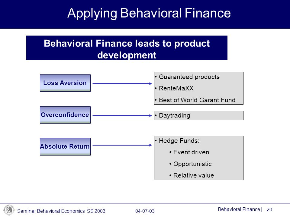 Seminar Behavioral Economics SS 2003 04-07-03 20 Behavioral Finance | Loss Aversion Behavioral Finance leads to product development Applying Behavioral Finance Guaranteed products RenteMaXX Best of World Garant Fund Overconfidence Absolute Return Daytrading Hedge Funds: Event driven Opportunistic Relative value