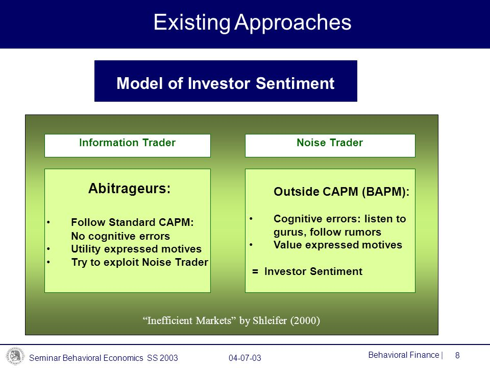 Seminar Behavioral Economics SS 2003 04-07-03 8 Behavioral Finance | Model of Investor Sentiment Existing Approaches Inefficient Markets by Shleifer (2000) Abitrageurs: Follow Standard CAPM: No cognitive errors Utility expressed motives Try to exploit Noise Trader Information TraderNoise Trader Outside CAPM (BAPM): Cognitive errors: listen to gurus, follow rumors Value expressed motives = Investor Sentiment