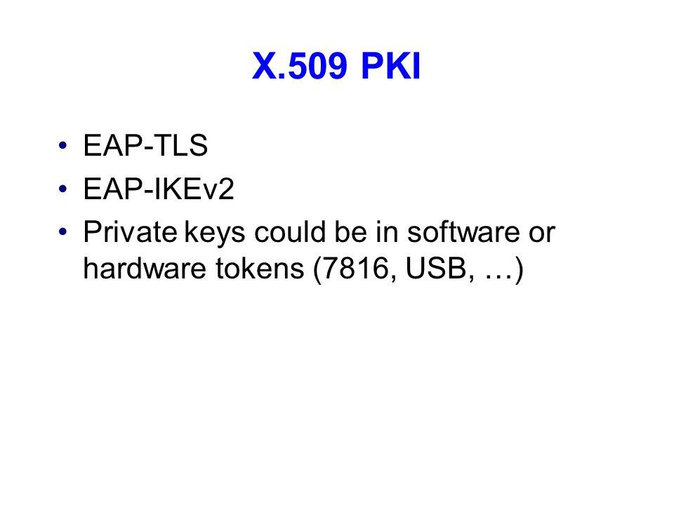 Shared secrets EAP-IKEv2 EAP-PAX EAP-SKL EAP-PSK EAP-MAKE EAP-Double-TLS EAP-TLS with TLS-PSK + some that I probably forgot (sorry!) + several expired drafts