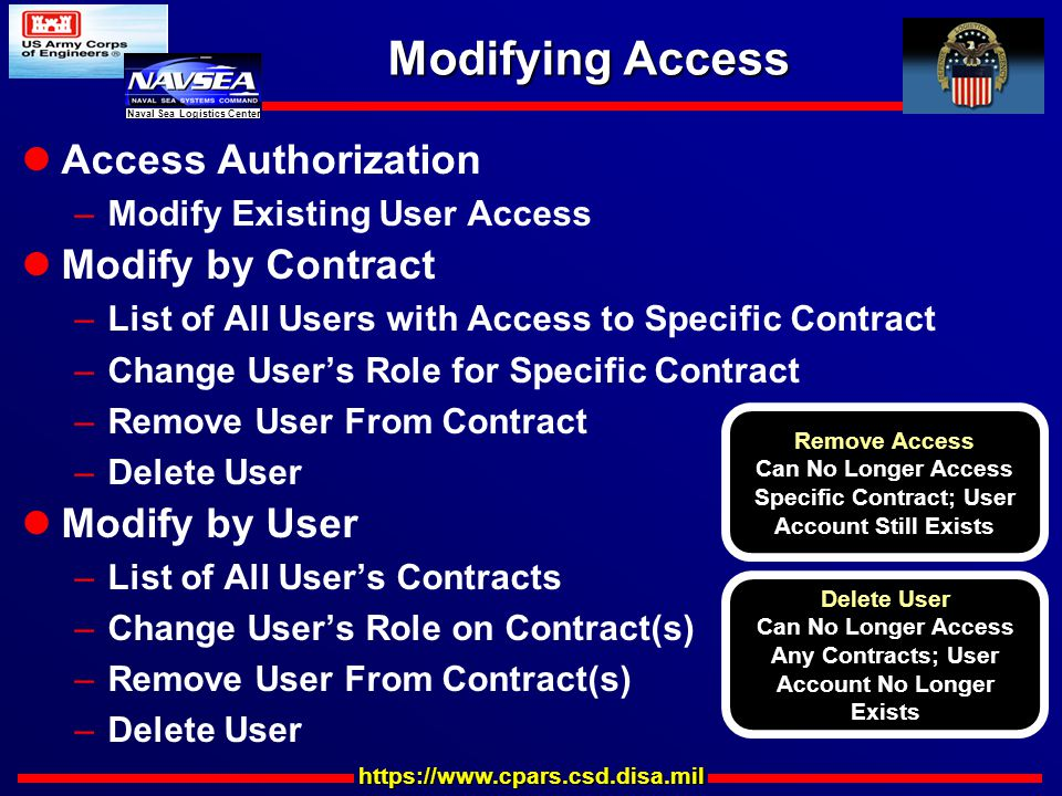 https://www.cpars.csd.disa.mil Naval Sea Logistics Center Modifying Access Access Authorization –Modify Existing User Access Modify by Contract –List of All Users with Access to Specific Contract –Change User's Role for Specific Contract –Remove User From Contract –Delete User Modify by User –List of All User's Contracts –Change User's Role on Contract(s) –Remove User From Contract(s) –Delete User Remove Access Can No Longer Access Specific Contract; User Account Still Exists Delete User Can No Longer Access Any Contracts; User Account No Longer Exists