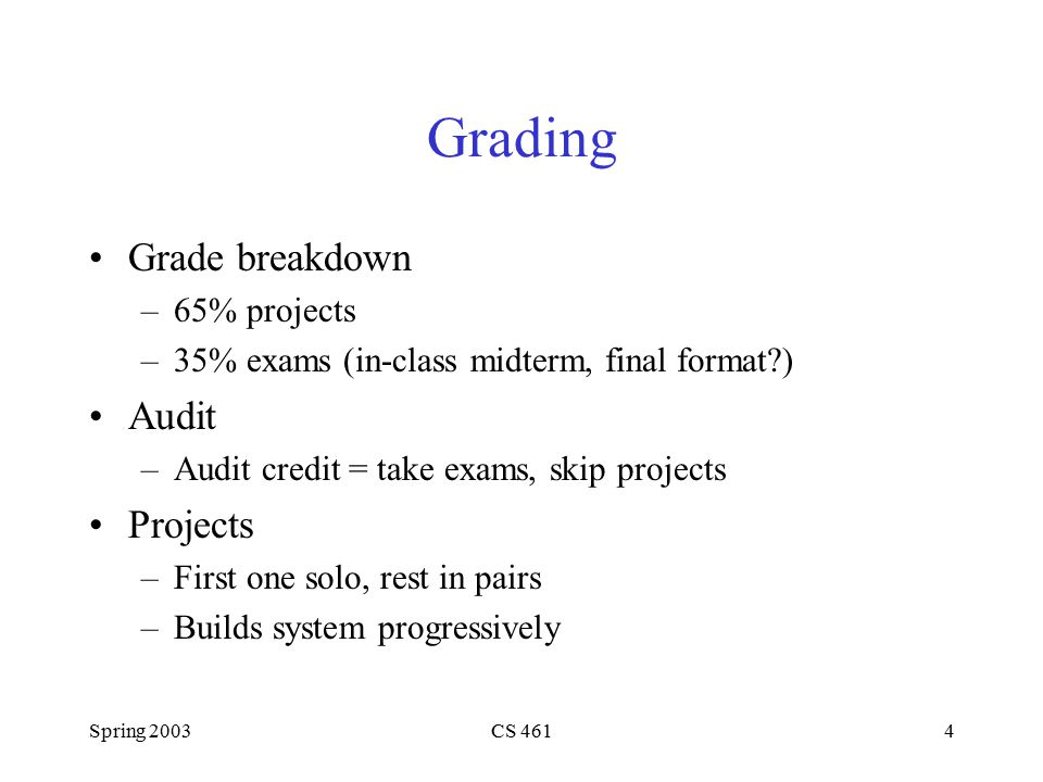 Spring 2003CS 4614 Grading Grade breakdown –65% projects –35% exams (in-class midterm, final format ) Audit –Audit credit = take exams, skip projects Projects –First one solo, rest in pairs –Builds system progressively