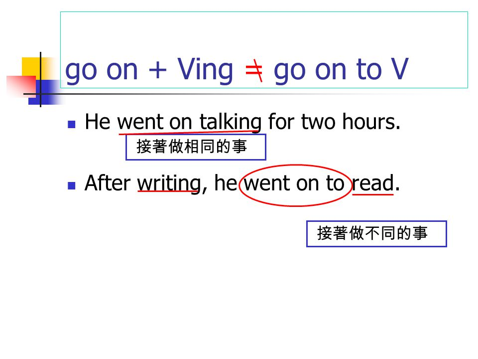 go on + Ving = go on to V He went on talking for two hours. After writing, he went on to read. 接著做不同的事 接著做相同的事
