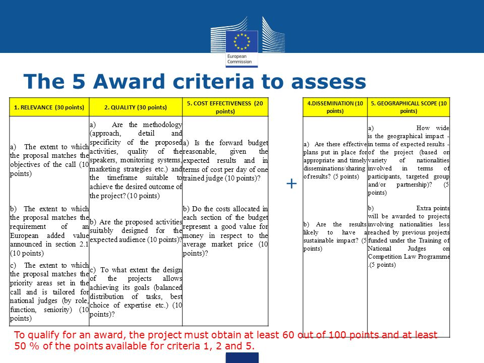 The 5 Award criteria to assess 1. RELEVANCE (30 points)2. QUALITY (30 points) 5. COST EFFECTIVENESS (20 points) a) The extent to which the proposal ma