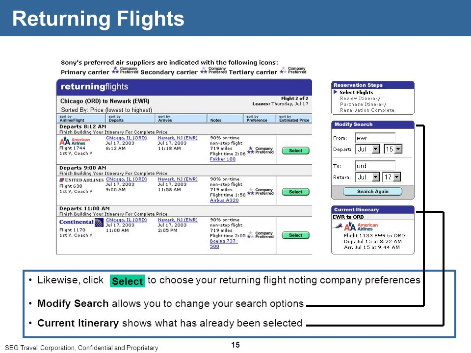 SEG Travel Corporation, Confidential and Proprietary 15 Returning Flights Modify Search allows you to change your search options Current Itinerary shows what has already been selected Likewise, click to choose your returning flight noting company preferences Select