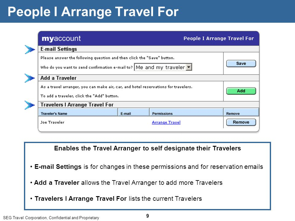 SEG Travel Corporation, Confidential and Proprietary 9 People I Arrange Travel For Enables the Travel Arranger to self designate their Travelers E-mail Settings is for changes in these permissions and for reservation emails Add a Traveler allows the Travel Arranger to add more Travelers Travelers I Arrange Travel For lists the current Travelers