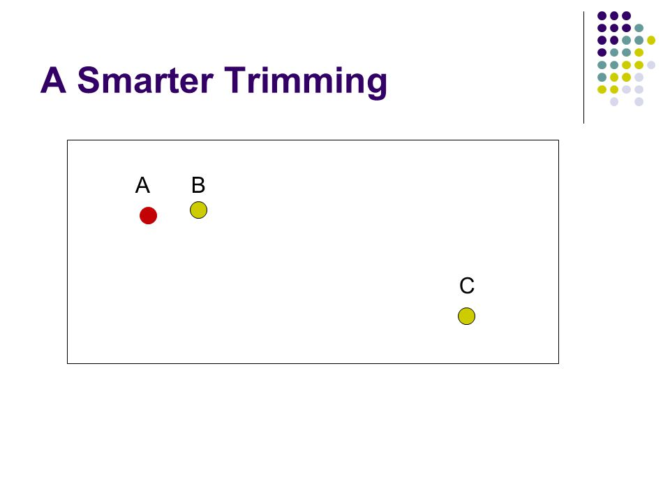 A Smarter Trimming AB C
