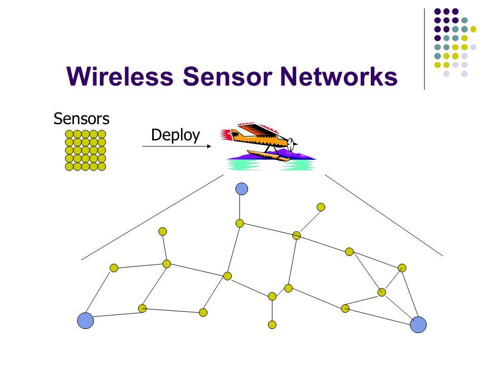 Wireless Sensor Networks Deploy Sensors