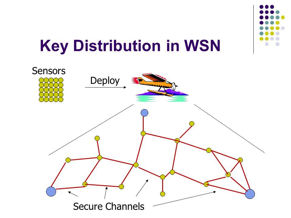 Key Distribution in WSN Deploy Sensors Secure Channels