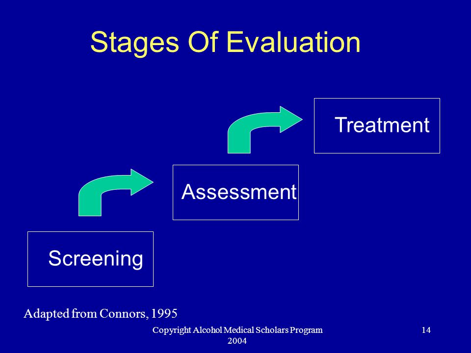 Copyright Alcohol Medical Scholars Program 2004 14 Stages Of Evaluation Screening Assessment Treatment Adapted from Connors, 1995