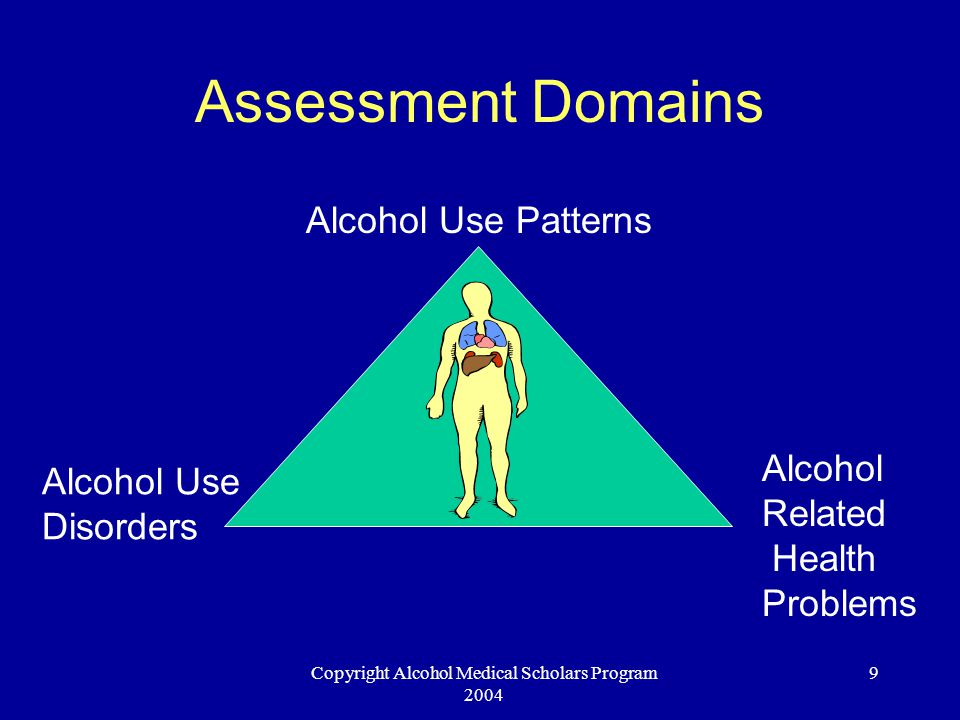 Copyright Alcohol Medical Scholars Program 2004 20 Specific Tests: Carbohydrate Deficient Transferrin (CDT) Deglycosylated form of transferrin (liver protein) 6 drinks / day for at least one week CDT can normalize in 2-3 weeks > 6 drinks/day –Sensitivity 60-80% –Specificity 80-90%