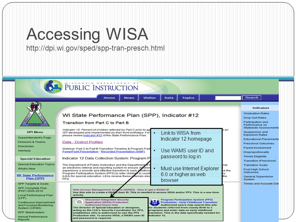 Accessing WISA http://dpi.wi.gov/sped/spp-tran-presch.html 13 Link to WISA from Indicator 12 homepage Use WAMS user ID and password to log in Must use